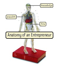 Anatomy of an Entrepreneur