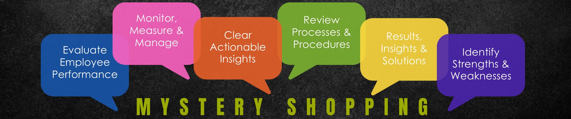 Mystery-Shopping-Services